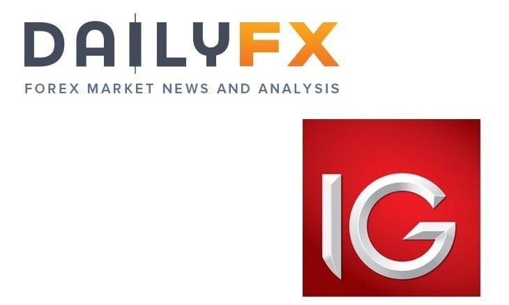 Ig Group Closes 40 Million Acquisition Of Forex Research Site Dailyfx From Fxcm