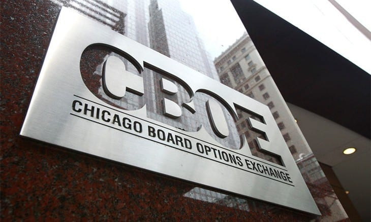 CBOE Holdings, Inc. (NASDAQ:CBOE) Valuation According To Analysts