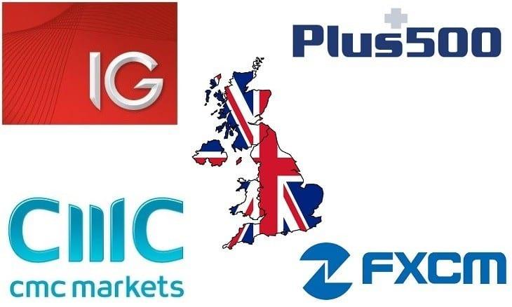 cmc markets uk plc