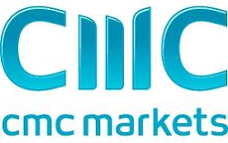 Cmc markets forex leverage