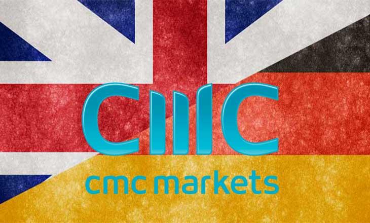 cmc markets bonus
