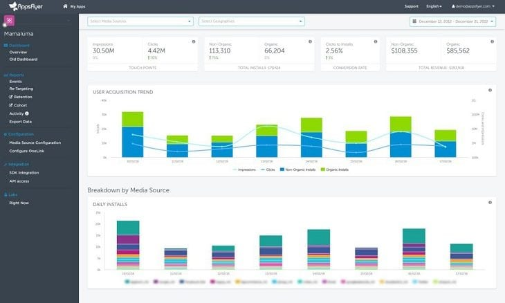 mobile app ad analytics