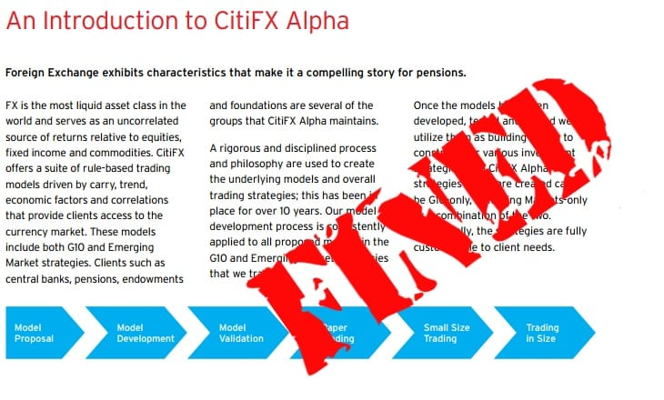Citibank fx options