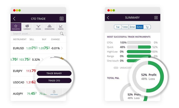 Opteck binary options source contains waf binary options