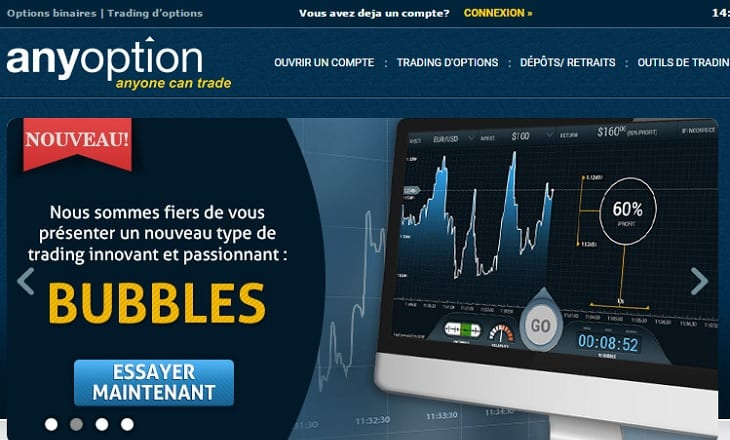 anyoption binary options