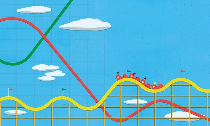 Forex volatility