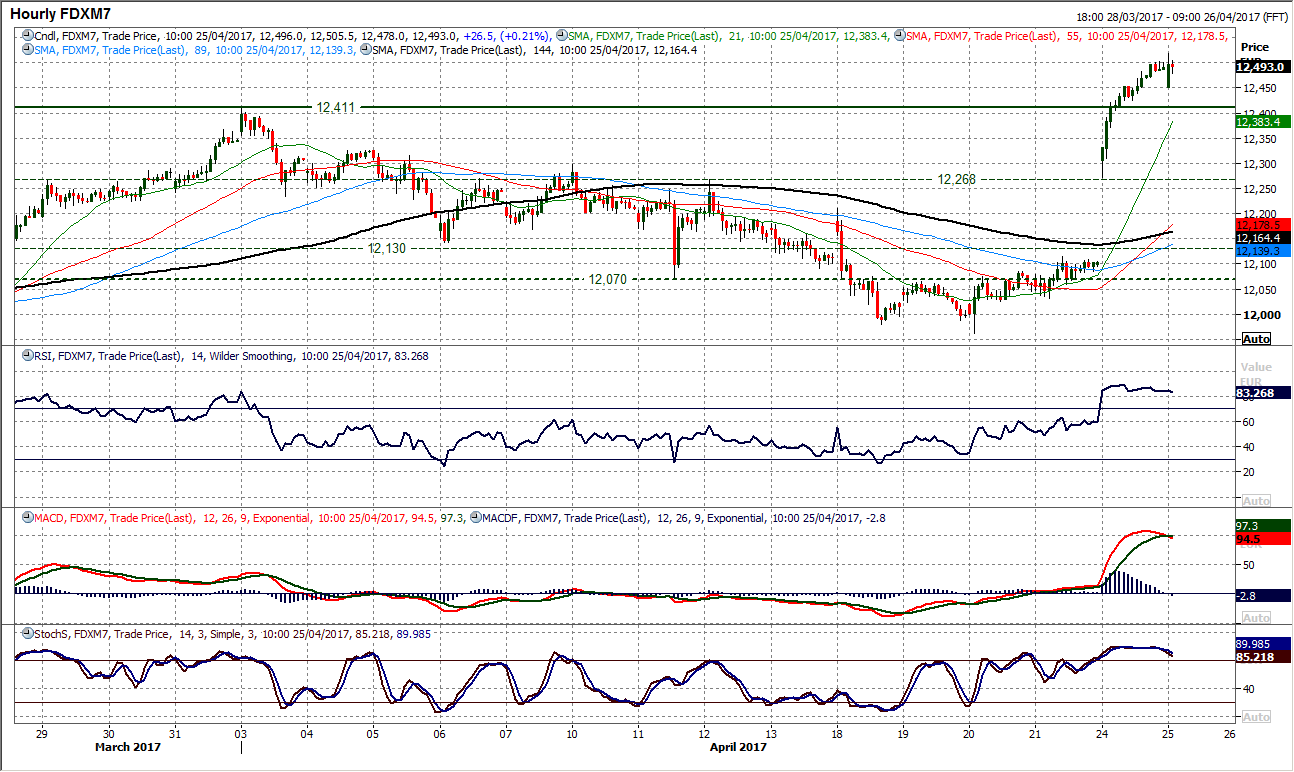 Dax Futures Symbol Gallery Meaning Of Text Symbols
