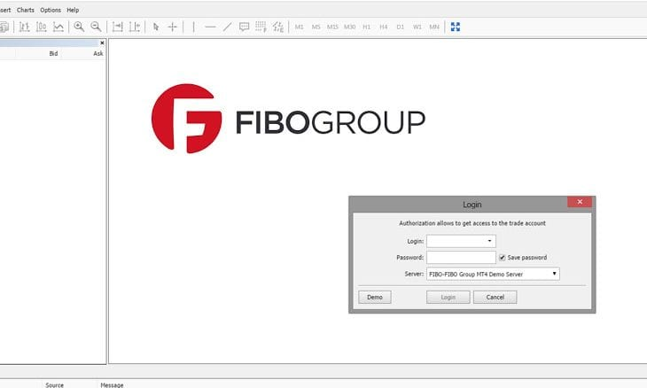 Fibo group forex broker
