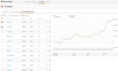 Mirror Trader HTML5