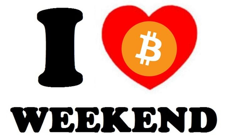 Bitcoin Surprises Yet Again: Weekend Record of nearly $3000