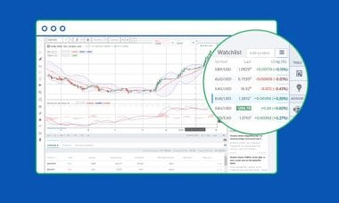 Forex.com HTML5 web trader