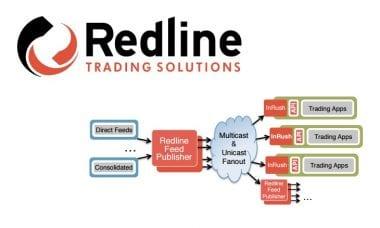 Redline Trading fx feed