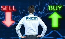 FXCM Group