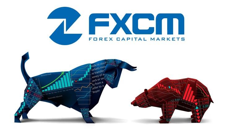 Fxcm forex signals