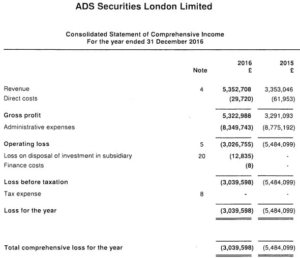 ADS Securities UK 2016 income statement