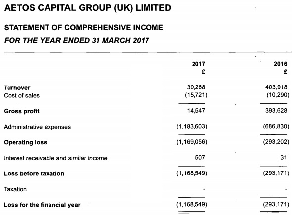 Aetos Capital UK income statement 2017