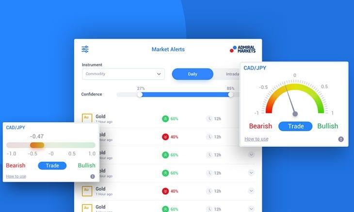 Admiral Markets offers new trading advisor widgets based on news