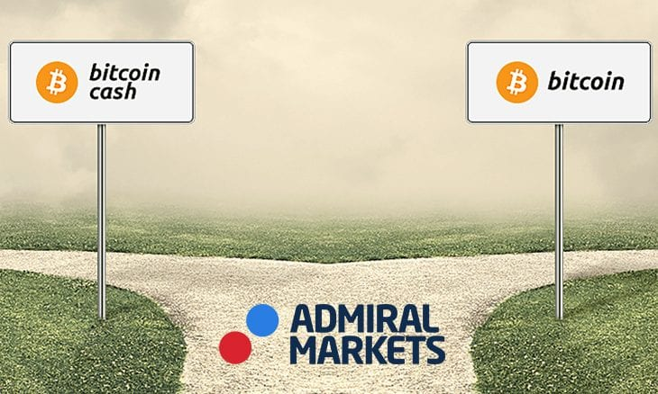 Admiral markets forex cfd futures