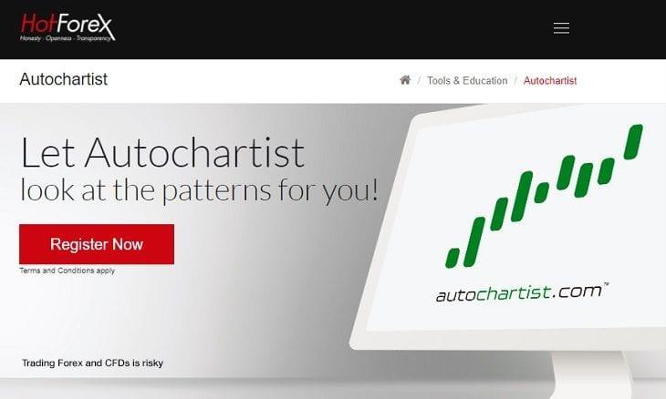 autochartist hotforex