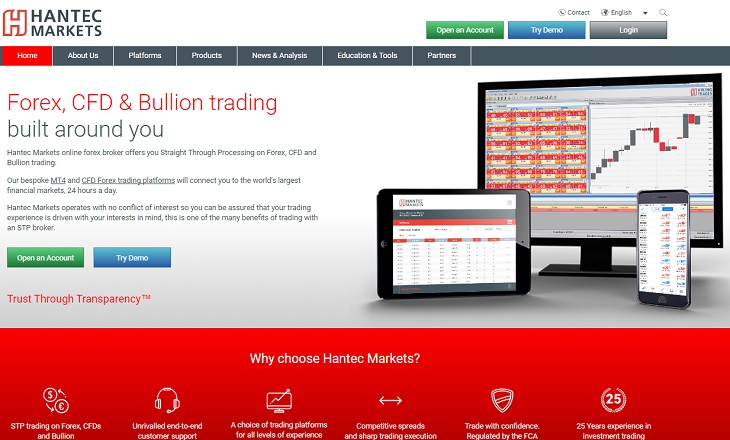 Hantec Markets new website