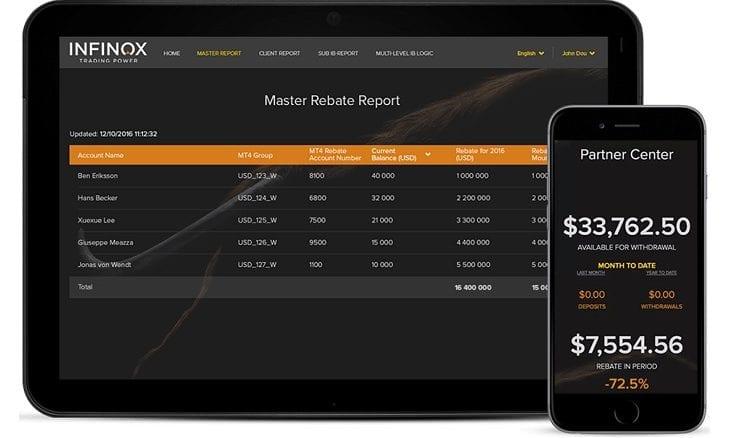 Infinox web mobile platform