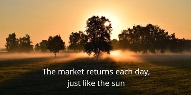 markets return like the sun