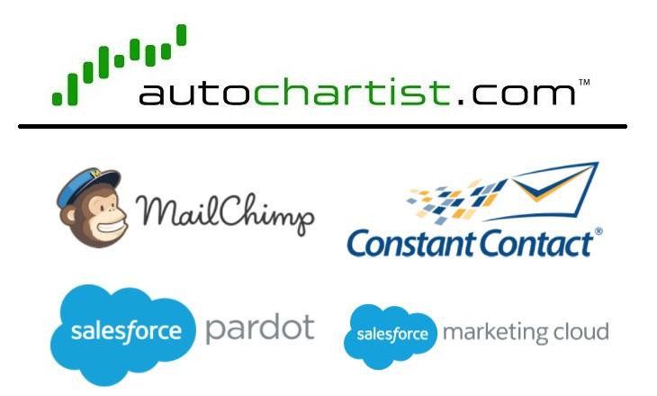 Autochartist Mailchimp Salesforce