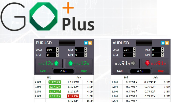 Go Plus account high volume traders