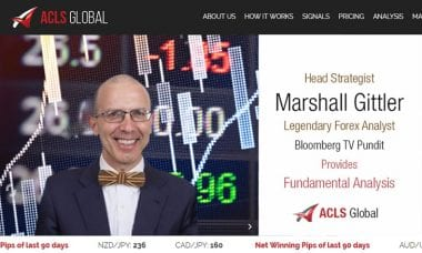 Marshall Gittler ACLS Global fx signals
