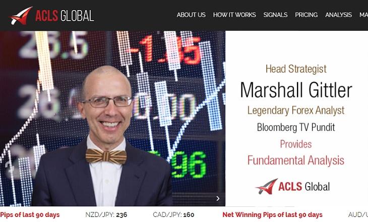 Marshall Gittler ACLS Global fx signals