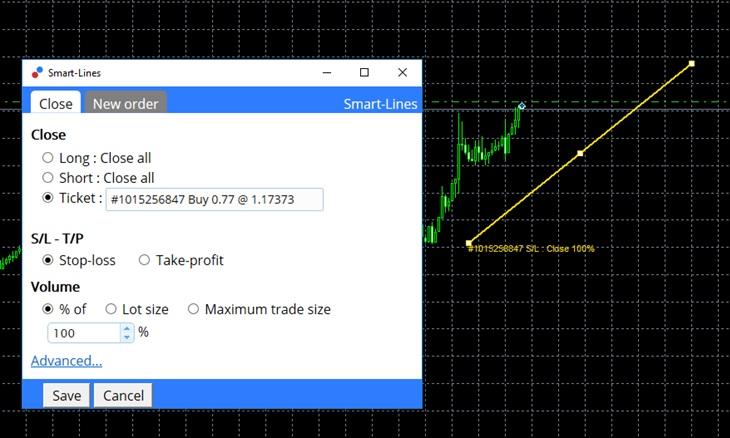 smart lines graphs mt4 mt5