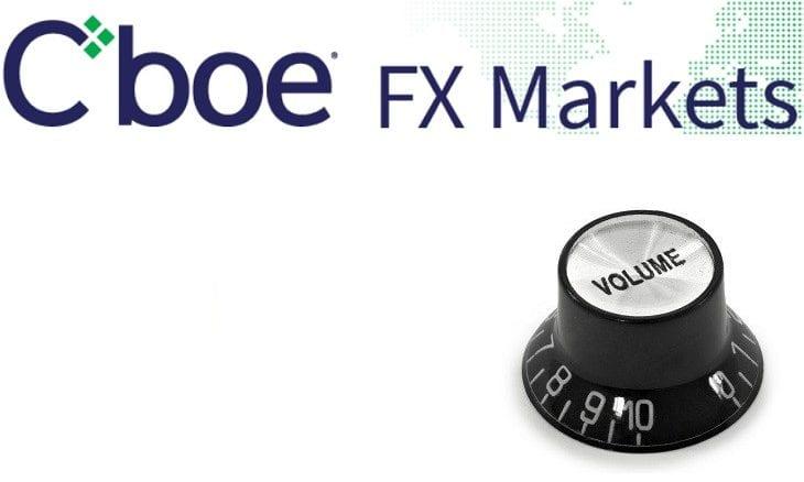 CBOE Hotspot FX volumes
