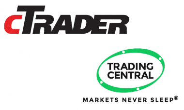 cTrader Trading Central