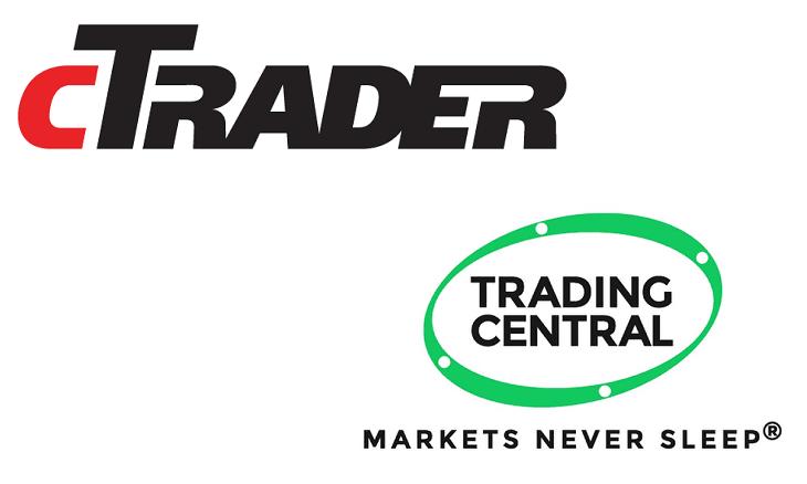 cTrader Trading Central
