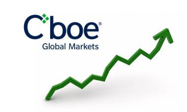 Cboe Europe's Periodic Auctions record