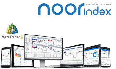 Noor Index MT5 plugin physical bullion trading