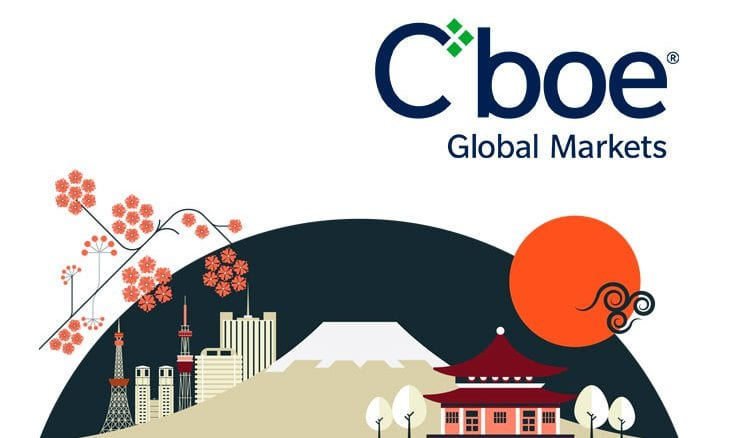 Cboe Global Markets Inc (CBOE) Position Reduced by Advisors Asset Management Inc