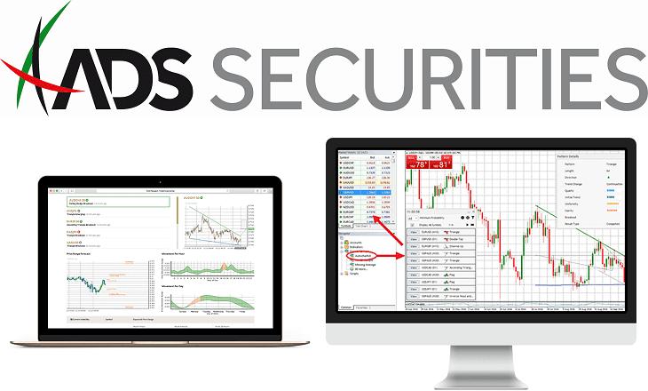 ADS Securities autochartist