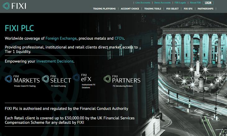 Fixi plc website