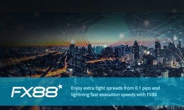 fx88 forex broker