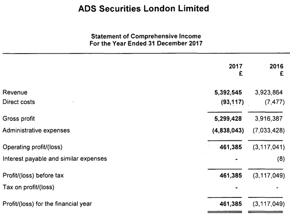 ADS Securities UK 2017 income statement