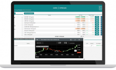 Core Spreads trading platform