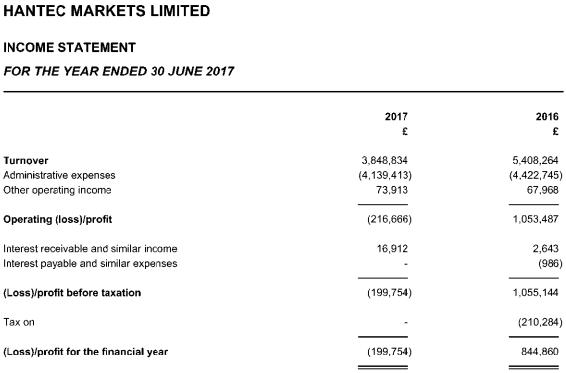 Hantec Markets 2017 income statement