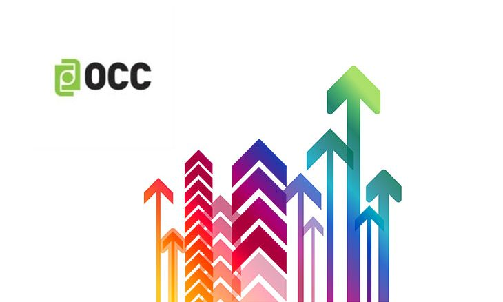 OCC cleared contract volume
