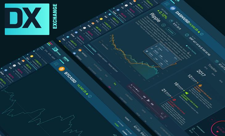 DX.Exchange regulated crypto nasdaq