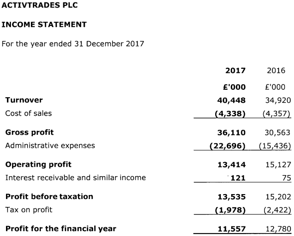activtrades 2017 income statement