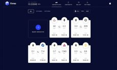 Firmo launches blockchain agnostic platform for cryptocurrency derivatives