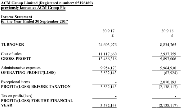 alpha acm 2017 income statement