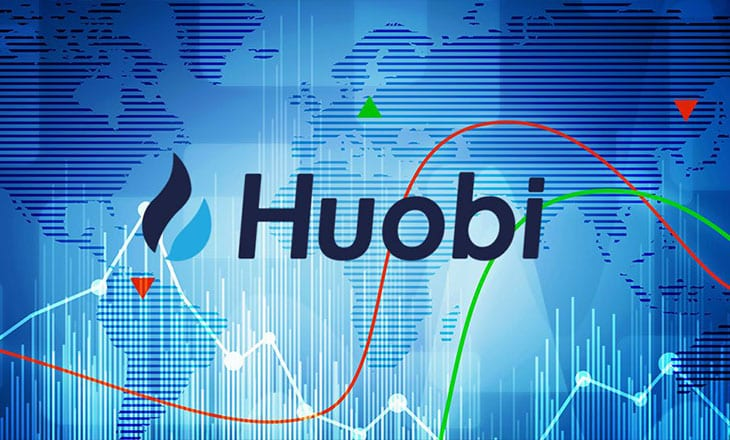 Huobi DM volumes