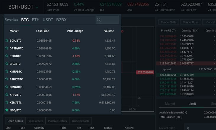leaprate-b2bx-exchange